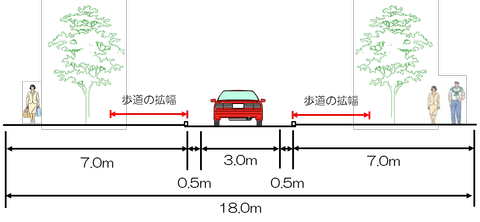 kobe route 54 planned cross section