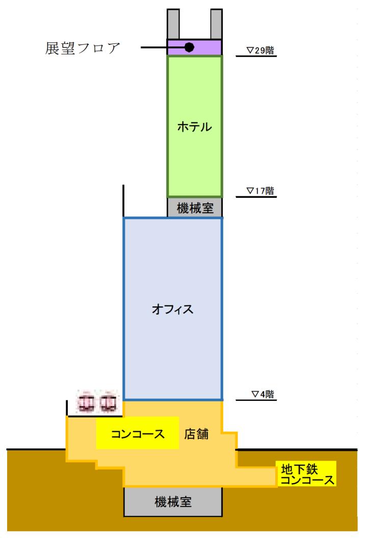 Hankyu Sannomiya